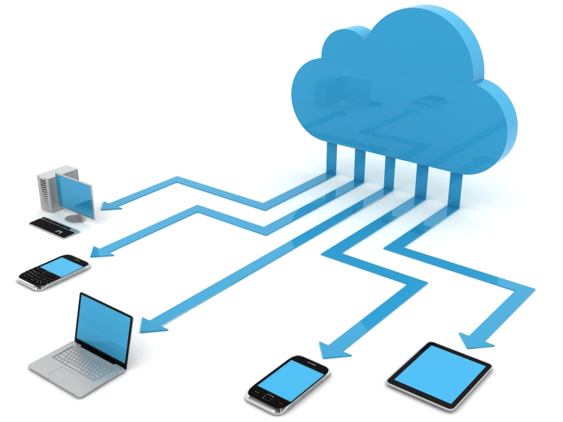 cloud computing connects and syncs all your devices