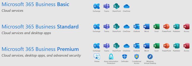 Microsoft Office 365 & E-mail